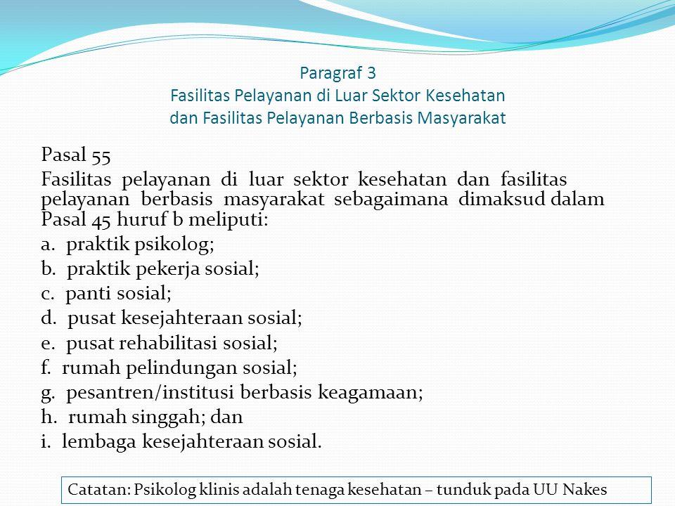 Paragraf 3 Fasilitas Pelayanan di Luar Sektor Kesehatan dan Fasilitas Pelayanan Berbasis Masyarakat Pasal 55 Fasilitas pelayanan di luar sektor keseha