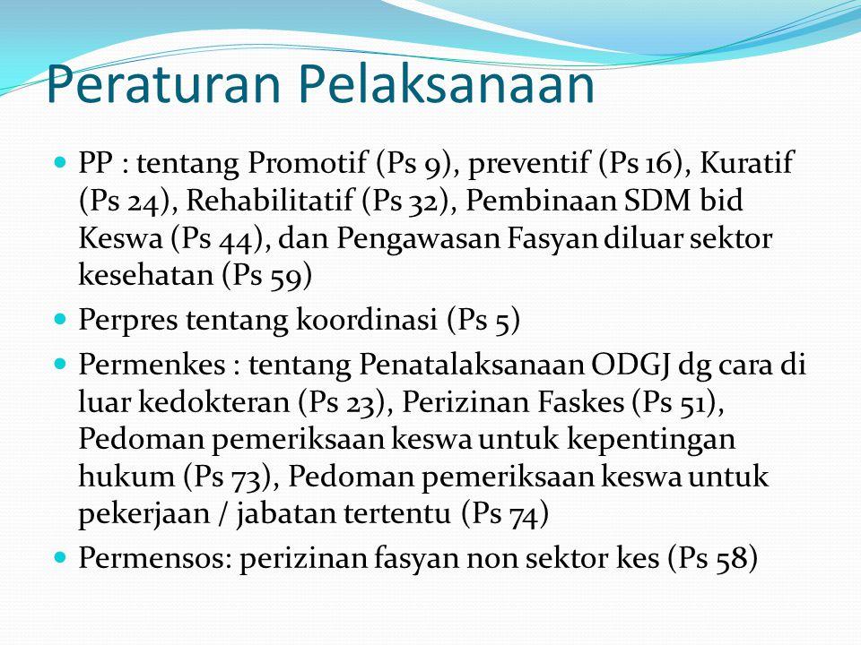Peraturan Pelaksanaan PP : tentang Promotif (Ps 9), preventif (Ps 16), Kuratif (Ps 24), Rehabilitatif (Ps 32), Pembinaan SDM bid Keswa (Ps 44), dan Pe