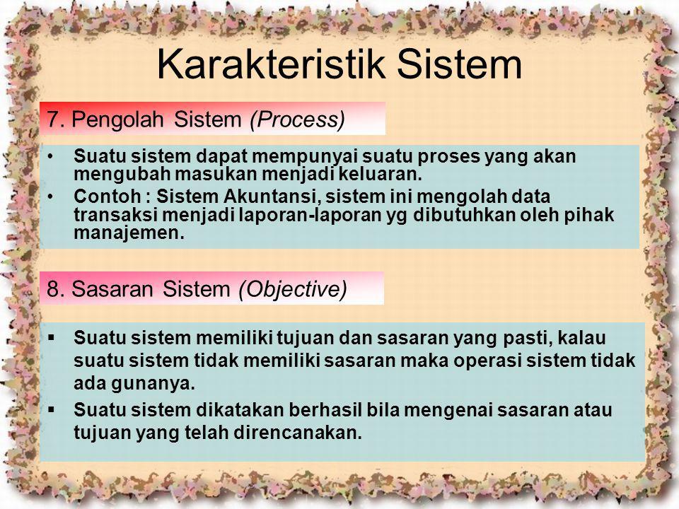 Karakteristik Sistem 7. Pengolah Sistem (Process) Suatu sistem dapat mempunyai suatu proses yang akan mengubah masukan menjadi keluaran. Contoh : Sist