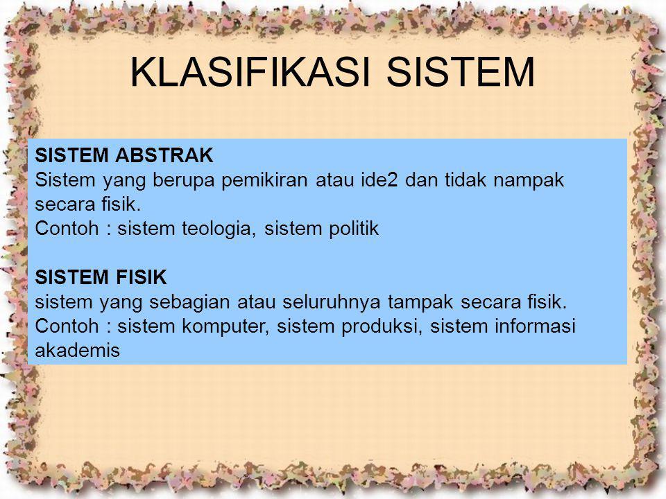 KLASIFIKASI SISTEM SISTEM ABSTRAK Sistem yang berupa pemikiran atau ide2 dan tidak nampak secara fisik. Contoh : sistem teologia, sistem politik SISTE