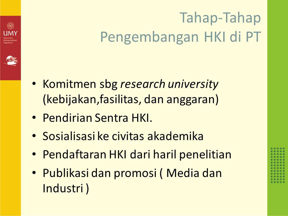 Tahap-Tahap Pengembangan HKI di PT Komitmen sbg research university (kebijakan,fasilitas, dan anggaran) Pendirian Sentra HKI.