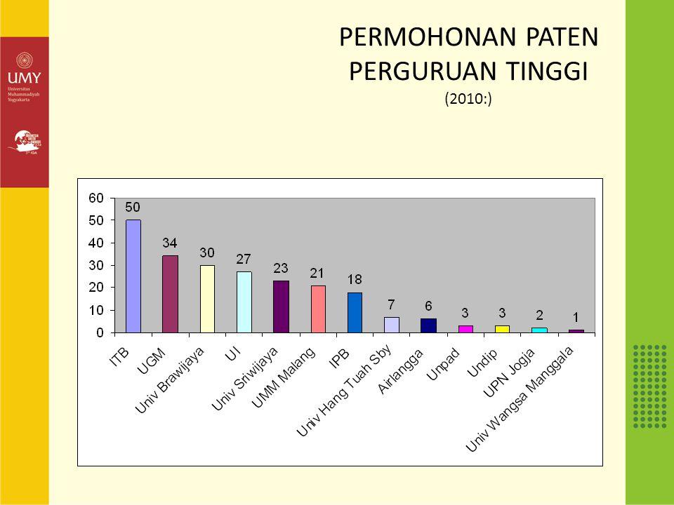 PERMOHONAN PATEN PERGURUAN TINGGI (2010:)