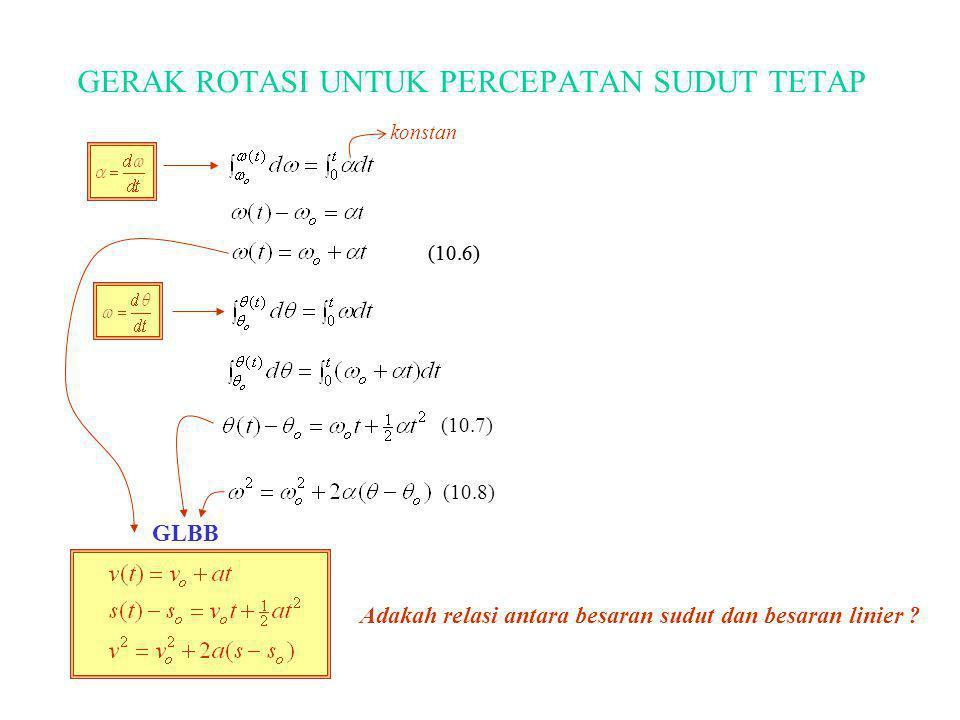 GERAK ROTASI UNTUK PERCEPATAN SUDUT TETAP konstan (10.7) (10.6) (10.8) GLBB Adakah relasi antara besaran sudut dan besaran linier ?