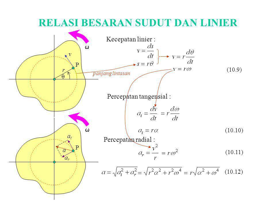 RELASI BESARAN SUDUT DAN LINIER  r P v  (10.9) P atat  arar a panjang lintasan (10.10) (10.11) (10.12) Kecepatan linier : Percepatan tangensial : P