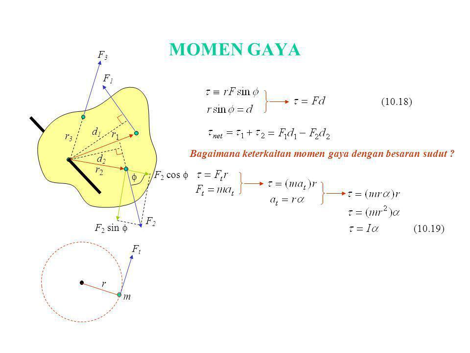 MOMEN GAYA d1d1 d2d2 F3F3 r3r3 F 2 cos   F 2 sin  F2F2 r2r2 F1F1 r1r1 (10.18) Bagaimana keterkaitan momen gaya dengan besaran sudut ? m FtFt r (10.