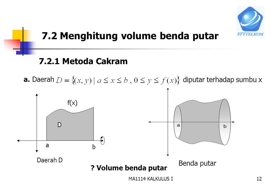MA1114 KALKULUS I 11 Sehingga luas daerah : Ctt : Jika irisan sejajar dengan sumbu x maka tinggi irisan adalah kurva yang terletak disebelah kanan dikurangi kurva yang berada disebelah kiri.