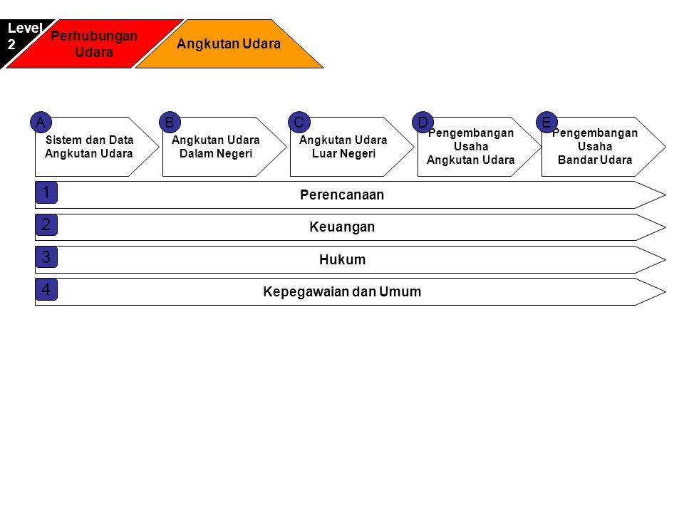 Sistem dan Data Angkutan Udara Dalam Negeri Pengembangan Usaha Angkutan Udara Luar Negeri ACDB Pengembangan Usaha Bandar Udara E Perencanaan 1 Keuangan 2 Hukum 3 Kepegawaian dan Umum 4 Perhubungan Udara Angkutan Udara Level2
