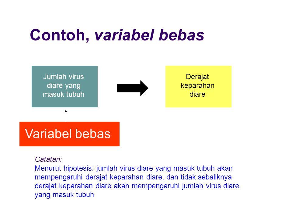 Contoh, variabel bebas Jumlah virus diare yang masuk tubuh Derajat keparahan diare Variabel bebas Catatan: Menurut hipotesis: jumlah virus diare yang