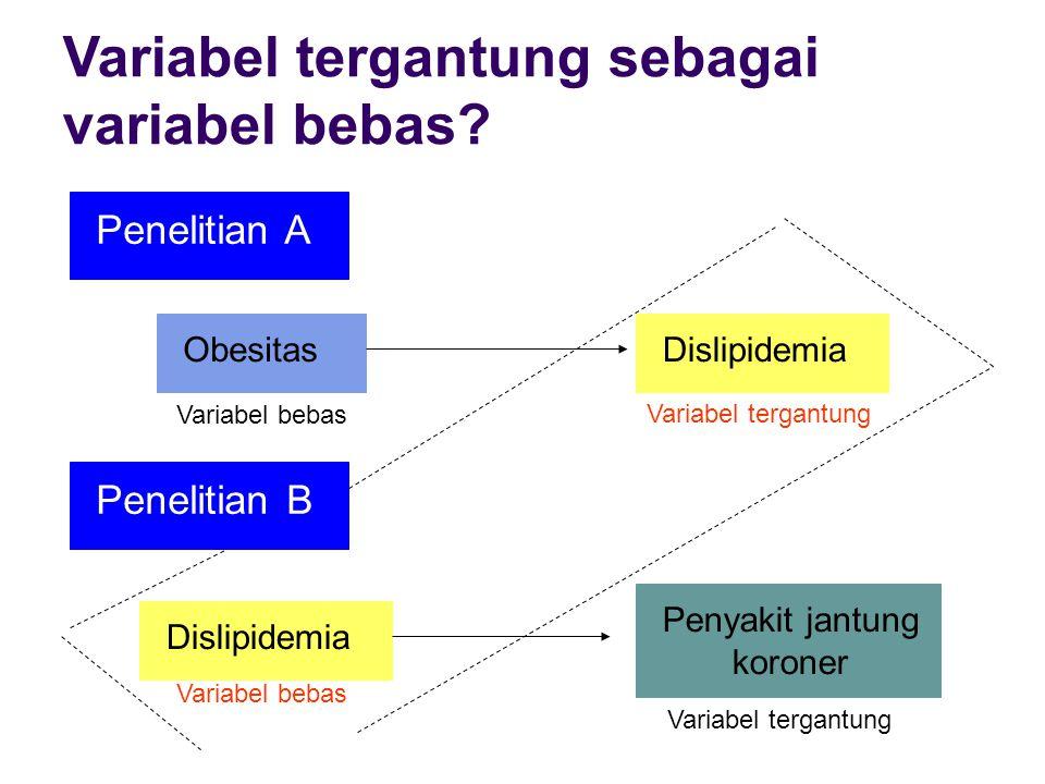 Variabel tergantung sebagai variabel bebas? Penelitian A Penelitian B ObesitasDislipidemia Penyakit jantung koroner Variabel bebas Variabel tergantung
