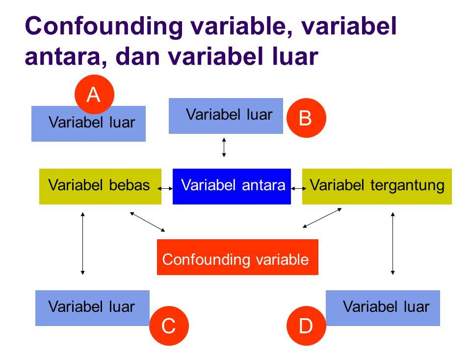 Confounding variable, variabel antara, dan variabel luar Variabel bebasVariabel tergantungVariabel antara Confounding variable Variabel luar CD B A