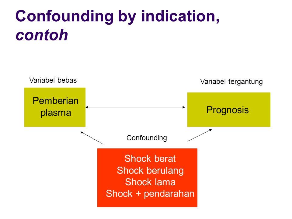 Confounding by indication, contoh Pemberian plasma Prognosis Shock berat Shock berulang Shock lama Shock + pendarahan Variabel bebas Variabel tergantu