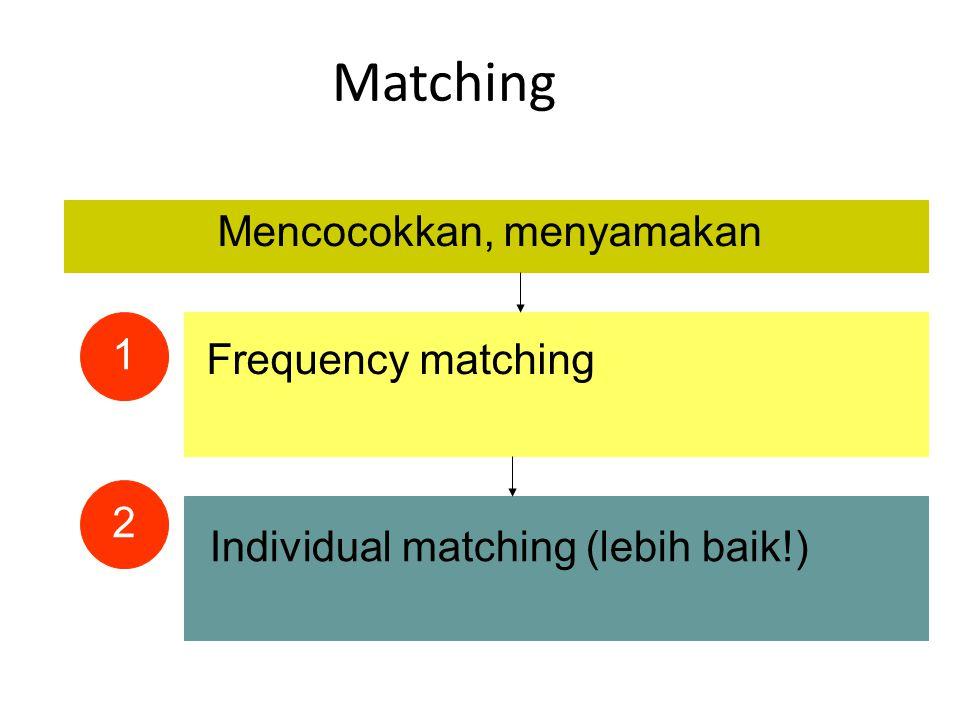 Matching Mencocokkan, menyamakan Frequency matching Individual matching (lebih baik!) 1 2