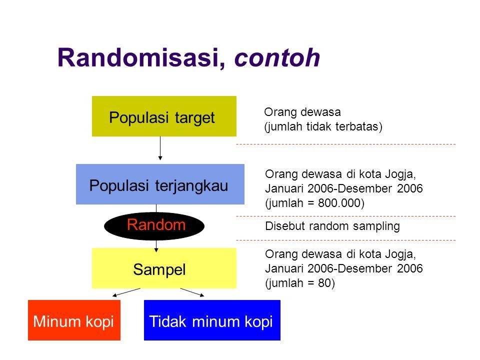 Randomisasi, contoh Populasi target Populasi terjangkau Sampel Orang dewasa (jumlah tidak terbatas) Orang dewasa di kota Jogja, Januari 2006-Desember