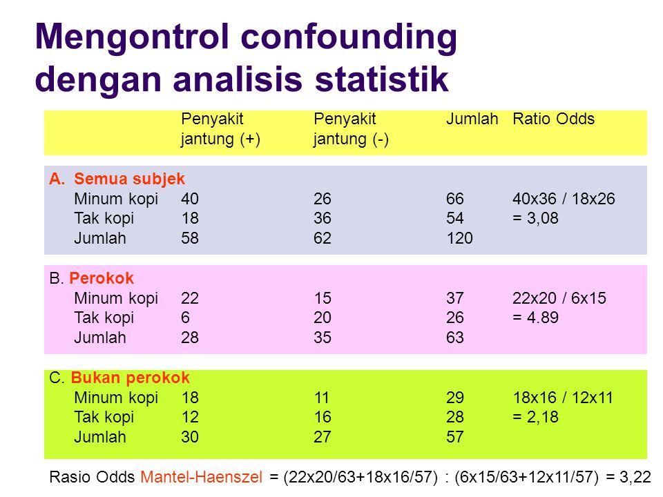 Mengontrol confounding dengan analisis statistik Penyakit PenyakitJumlahRatio Odds jantung (+)jantung (-) A.Semua subjek Minum kopi40266640x36 / 18x26