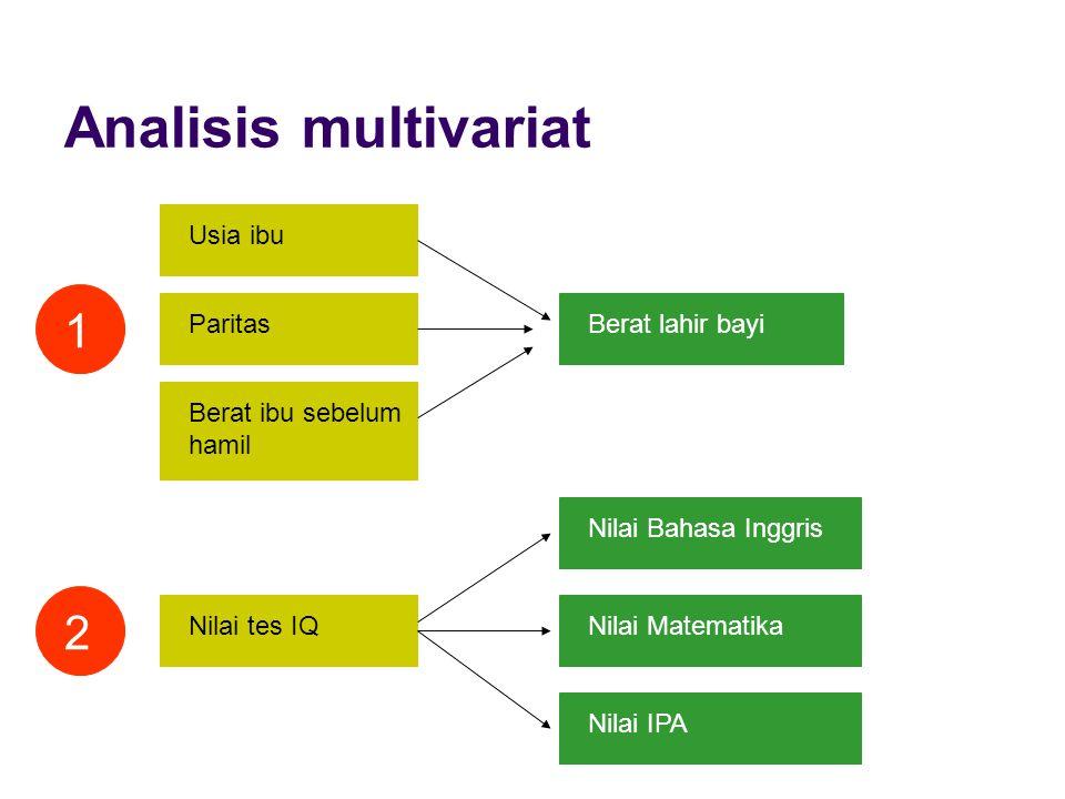Analisis multivariat Usia ibu Paritas Berat ibu sebelum hamil Berat lahir bayi 1 Nilai Bahasa Inggris Nilai Matematika Nilai IPA Nilai tes IQ 2