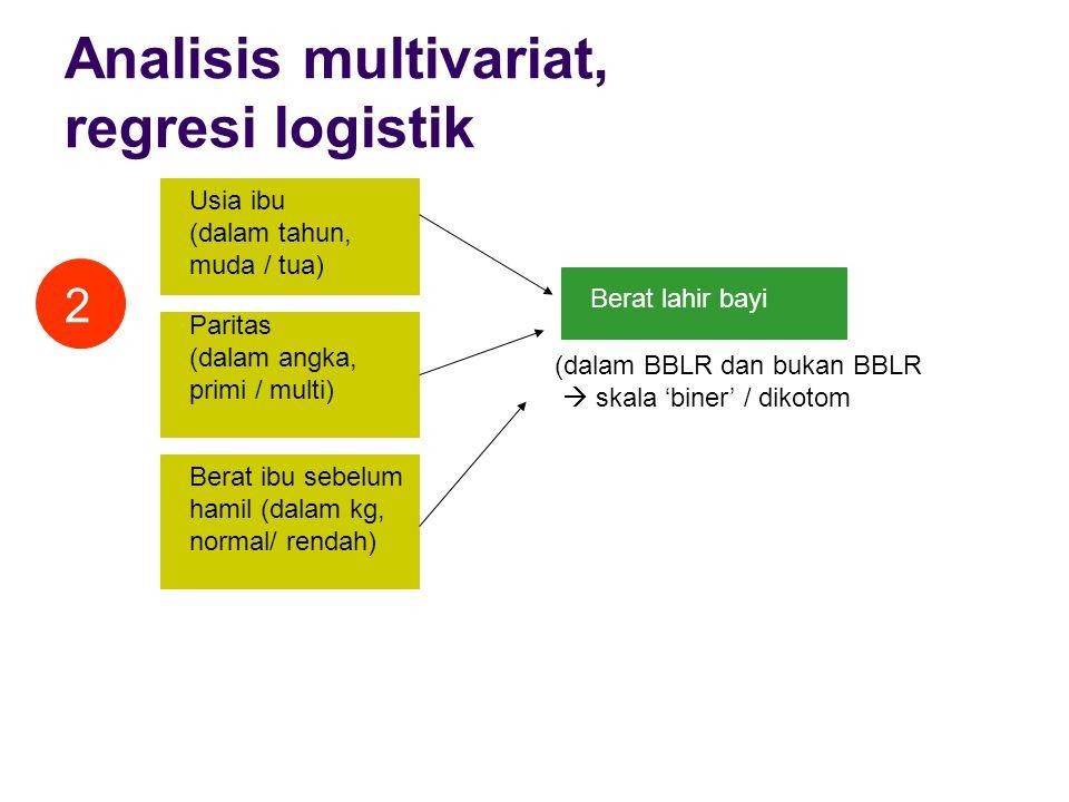 Analisis multivariat, regresi logistik Usia ibu (dalam tahun, muda / tua) Paritas (dalam angka, primi / multi) Berat ibu sebelum hamil (dalam kg, norm