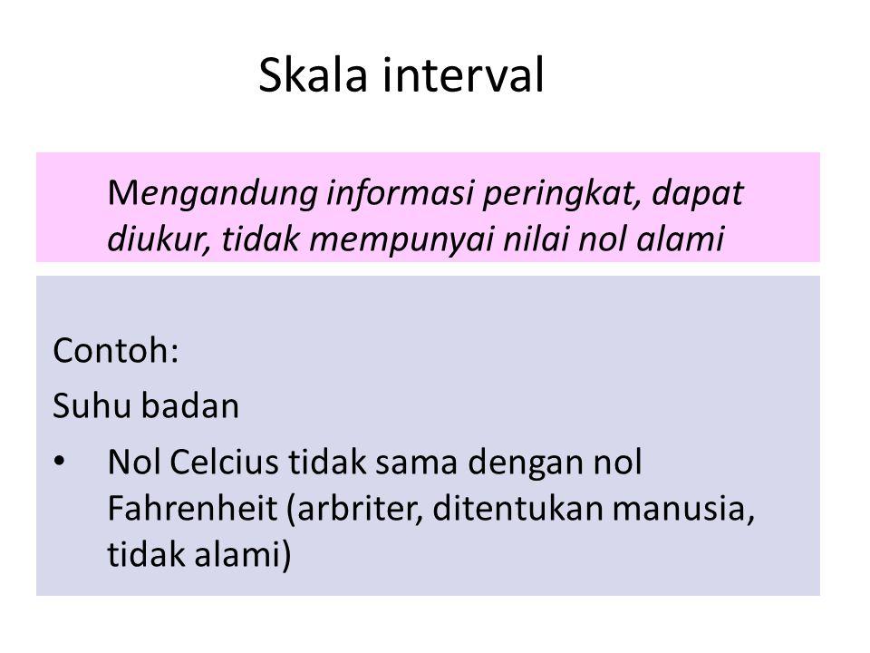 Skala interval Mengandung informasi peringkat, dapat diukur, tidak mempunyai nilai nol alami Contoh: Suhu badan Nol Celcius tidak sama dengan nol Fahr