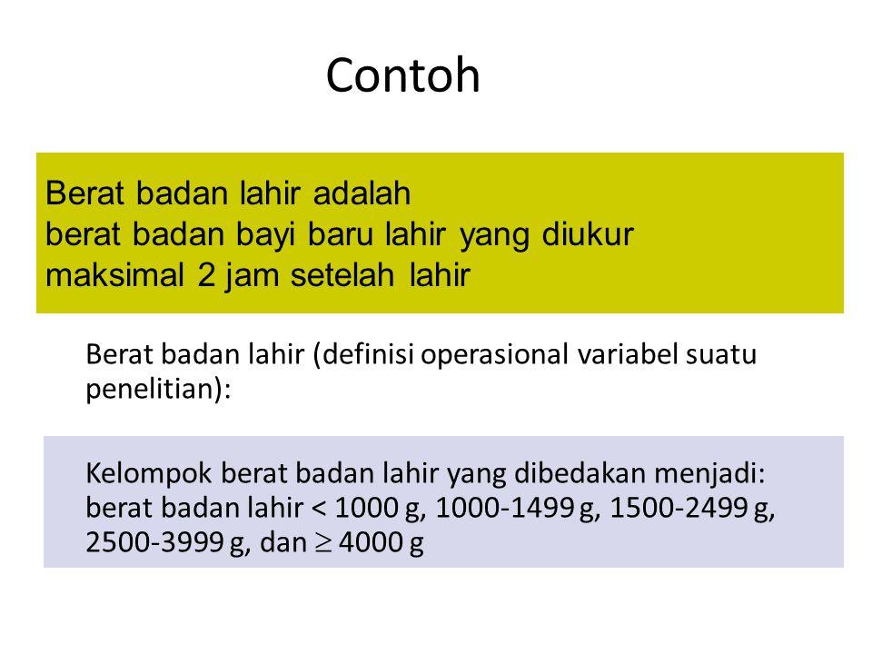 Contoh Berat badan lahir (kamus): Berat badan lahir (definisi operasional variabel suatu penelitian): Kelompok berat badan lahir yang dibedakan menjad