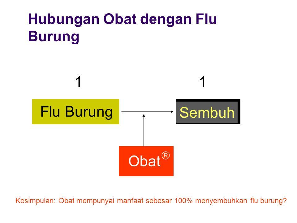 Hubungan Obat dengan Flu Burung Flu Burung Sembuh Obat 1 1 Kesimpulan: Obat mempunyai manfaat sebesar 100% menyembuhkan flu burung? 