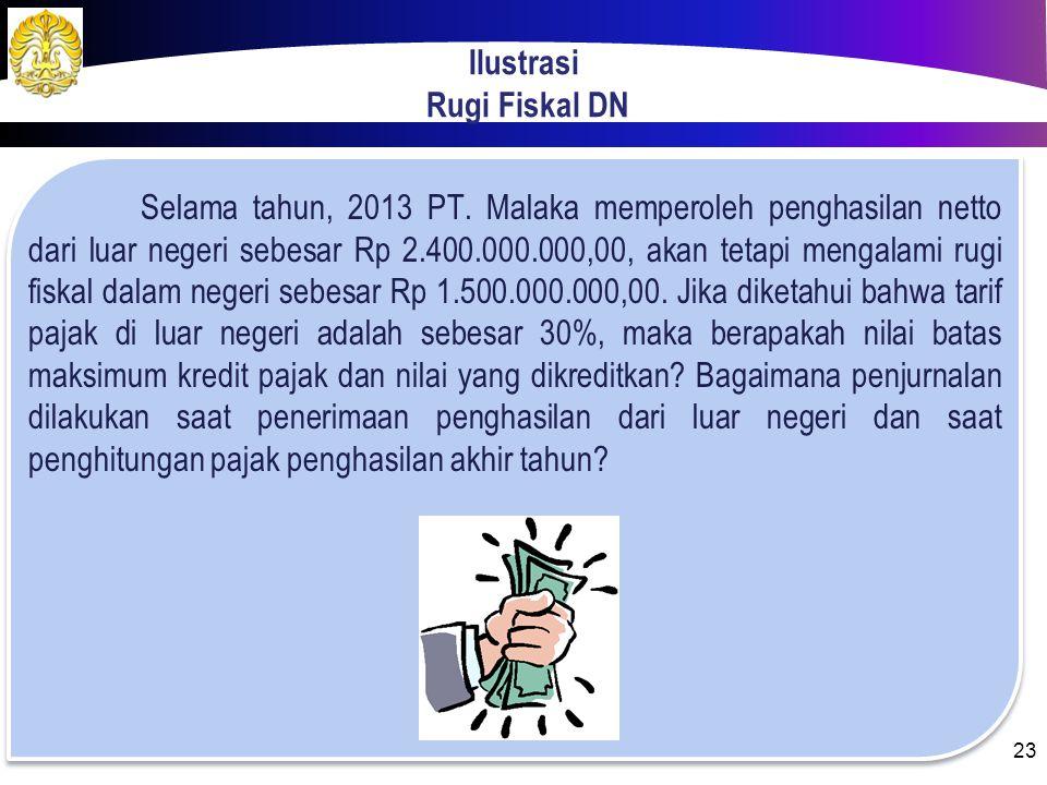 Ilustrasi Jawaban: Batas maksimum kredit pajak= = Rp 431.558.786,00 Beban pajak dibayarkan di LN= 20% x 1.500.000.000 = Rp 300.000.000,00 Nilai pajak