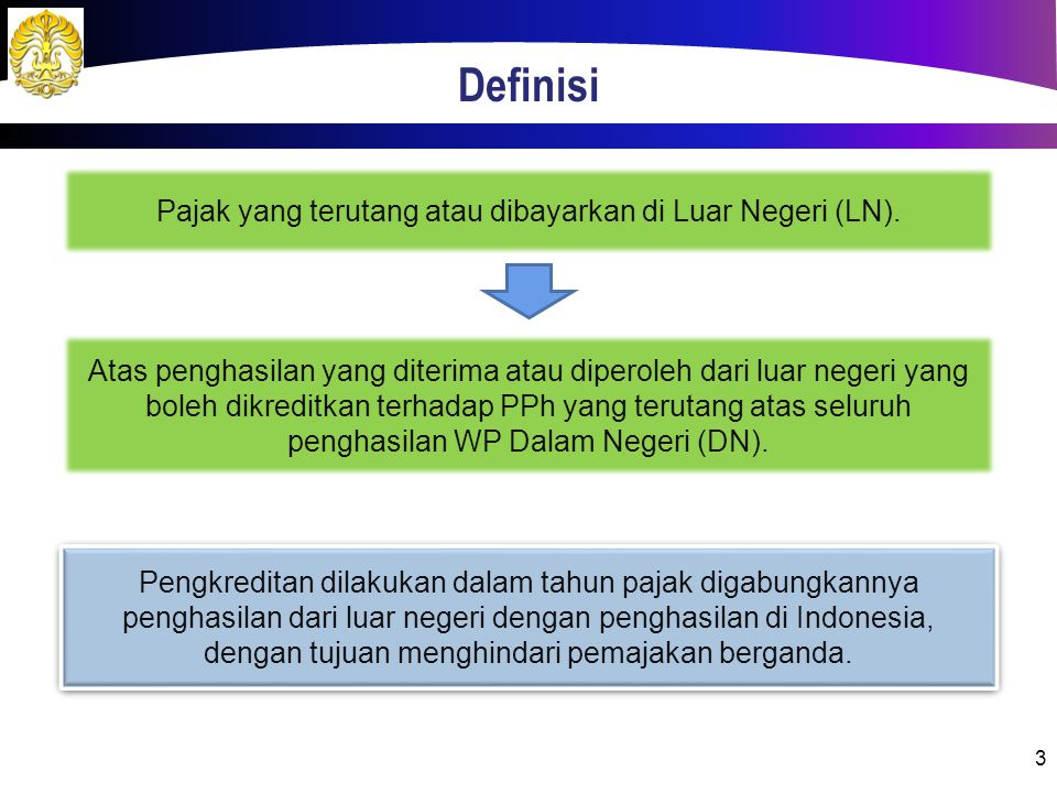 Definisi 3 Pajak yang terutang atau dibayarkan di Luar Negeri (LN).