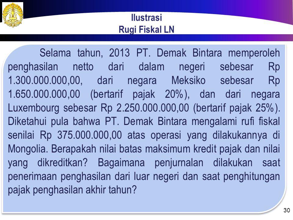 Jawaban: Jurnal saat penghitungan PPh akhir tahun Beban pajak925.000.000 Utang pajak187.500.000 Pajak dibayar di muka PPh 24 737.500.000 Beban pajak13