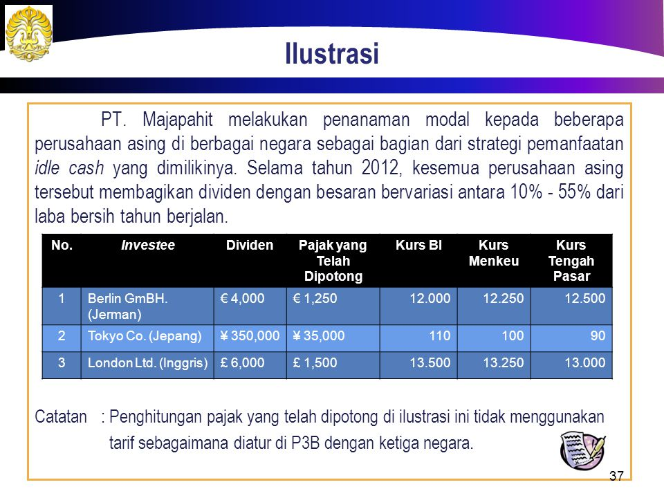 Ilustrasi Pengurangan Pajak LN Di tahun 2013, PT. Kanoman mendapatkan pengurangan pajak atas penghasilan LN tahun pajak 2012 sebesar Rp 75.000.000,00