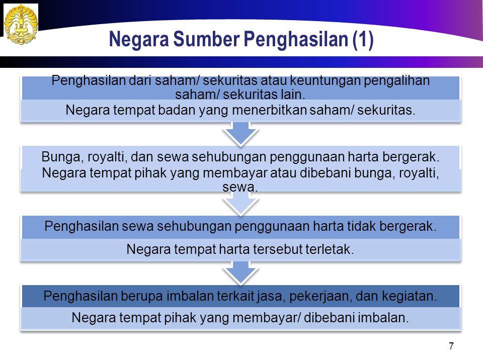 Negara Sumber Penghasilan (1) Penghasilan berupa imbalan terkait jasa, pekerjaan, dan kegiatan.