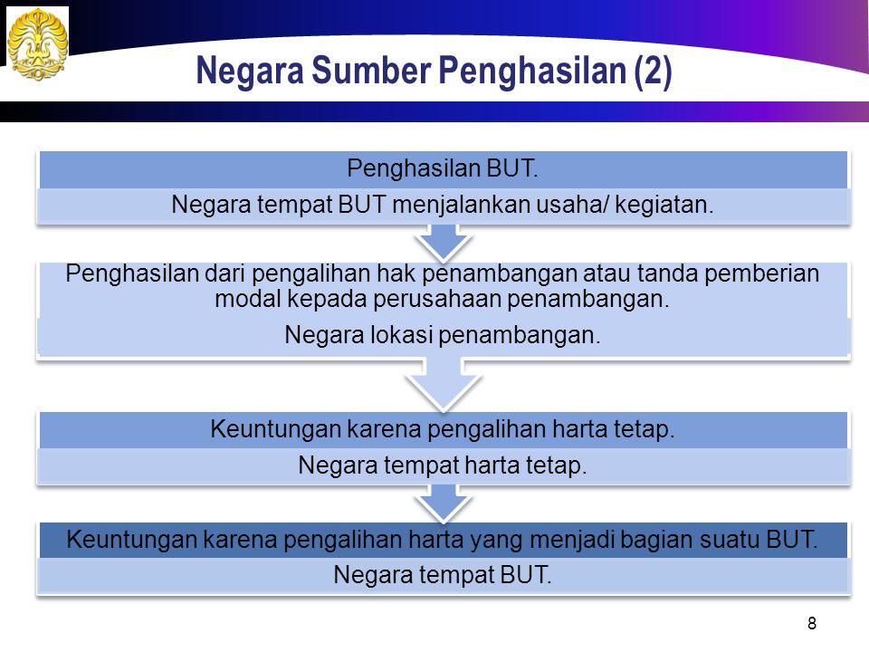 Negara Sumber Penghasilan (1) Penghasilan berupa imbalan terkait jasa, pekerjaan, dan kegiatan. Negara tempat pihak yang membayar/ dibebani imbalan. P