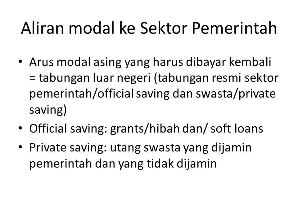 Aliran modal ke Sektor Pemerintah Arus modal asing yang harus dibayar kembali = tabungan luar negeri (tabungan resmi sektor pemerintah/official saving