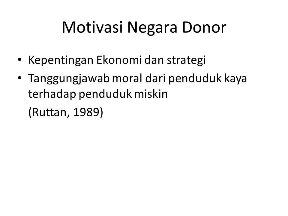 Motivasi Negara Donor Kepentingan Ekonomi dan strategi Tanggungjawab moral dari penduduk kaya terhadap penduduk miskin (Ruttan, 1989)
