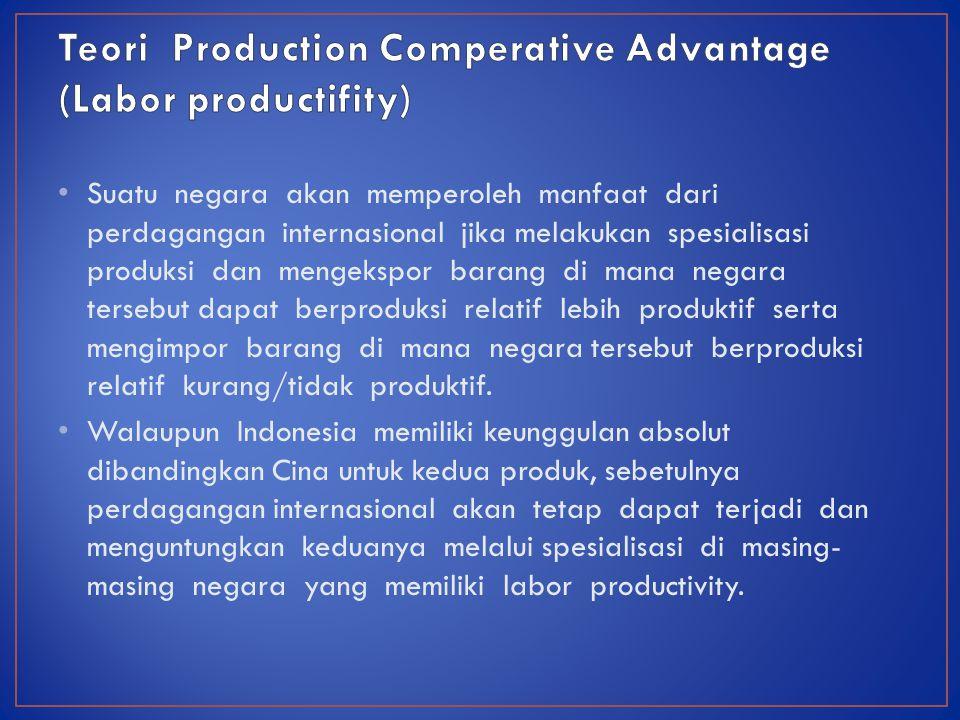 Suatu negara akan memperoleh manfaat dari perdagangan internasional jika melakukan spesialisasi produksi dan mengekspor barang di mana negara tersebut dapat berproduksi relatif lebih produktif serta mengimpor barang di mana negara tersebut berproduksi relatif kurang/tidak produktif.