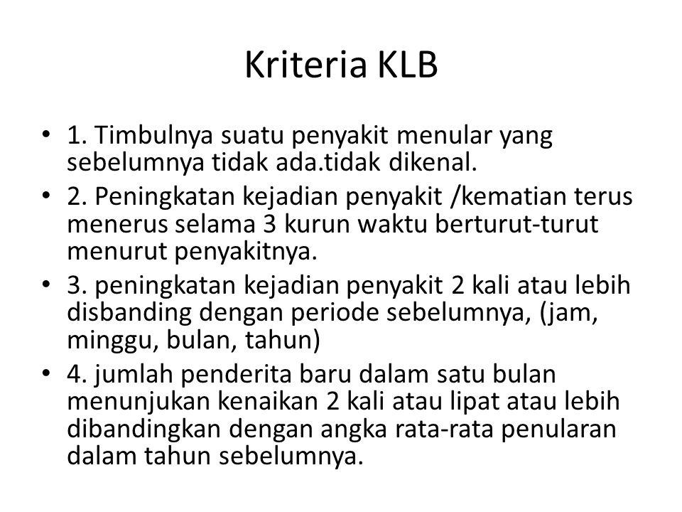 Kriteria KLB 1. Timbulnya suatu penyakit menular yang sebelumnya tidak ada.tidak dikenal. 2. Peningkatan kejadian penyakit /kematian terus menerus sel