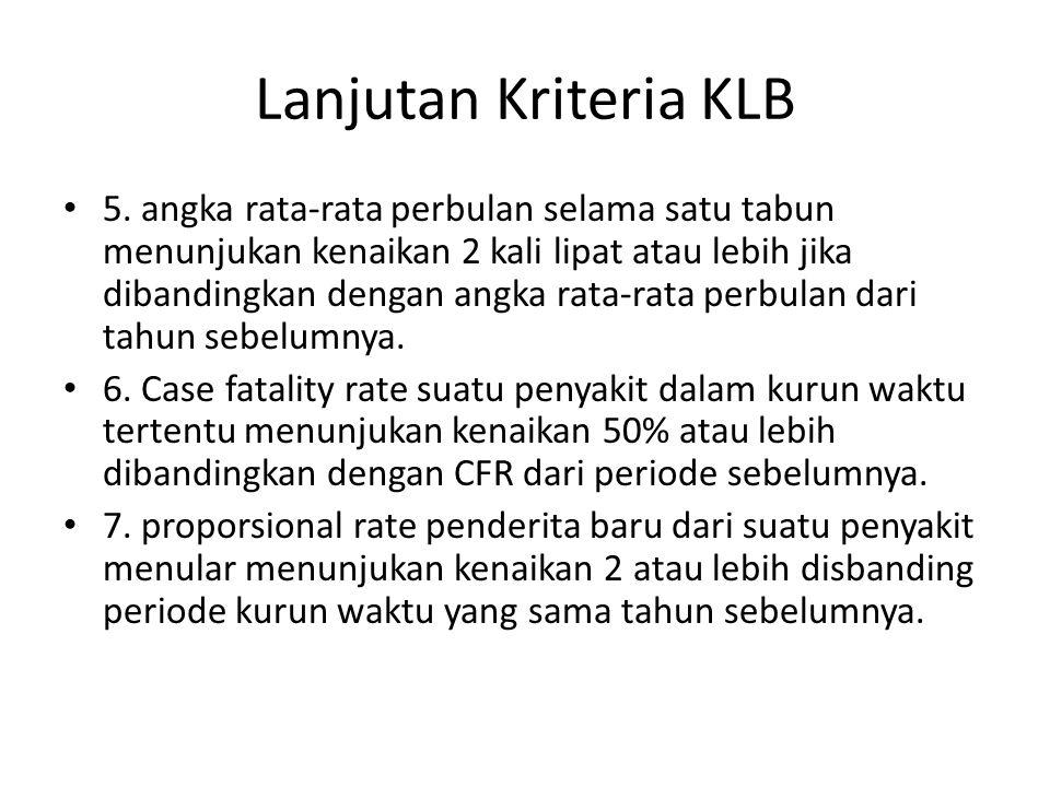 Lanjutan Kriteria KLB 5. angka rata-rata perbulan selama satu tabun menunjukan kenaikan 2 kali lipat atau lebih jika dibandingkan dengan angka rata-ra