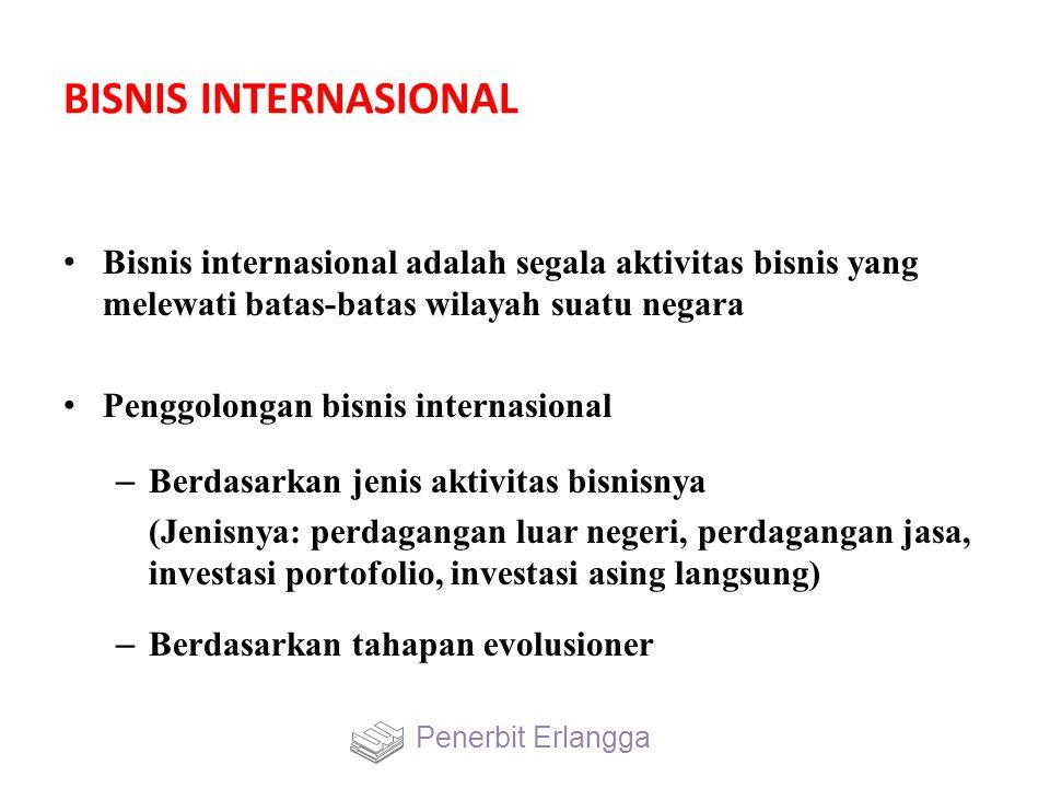 BISNIS INTERNASIONAL Bisnis internasional adalah segala aktivitas bisnis yang melewati batas-batas wilayah suatu negara Penggolongan bisnis internasio