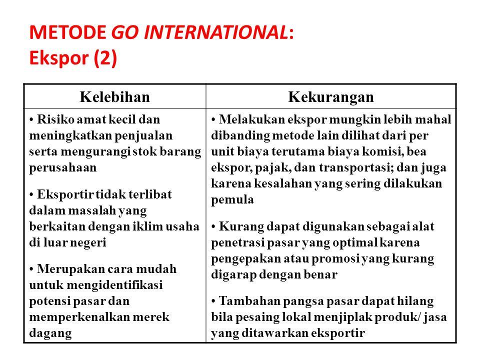 METODE GO INTERNATIONAL: Ekspor (2) KelebihanKekurangan Risiko amat kecil dan meningkatkan penjualan serta mengurangi stok barang perusahaan Eksportir