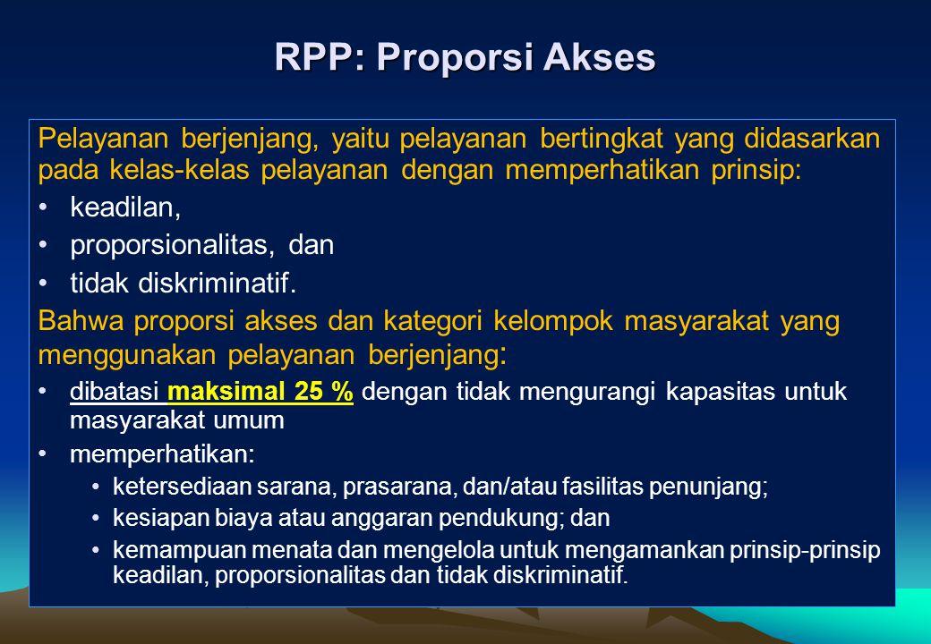 Proporsi Akses Dan Kategori Kelompok Masyarakat [Pasal 30 ayat (3)] Pasal 30 (1) Penyelenggara dapat menyediakan pelayanan berjenjang secara transpara