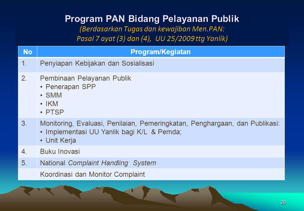 Road Map menuju Visi 2025 (Periode 2011 – 2014) Tahun 2011: Seluruh kementerian / lembaga dan Pemerintah Daerah berkomitmen untuk mengimplementasikan