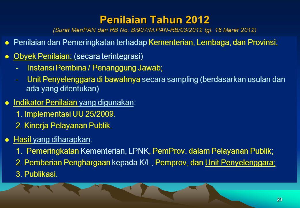 Program PAN Bidang Pelayanan Publik Program PAN Bidang Pelayanan Publik (Berdasarkan Tugas dan kewajiban Men.PAN: Pasal 7 ayat (3) dan (4), UU 25/2009