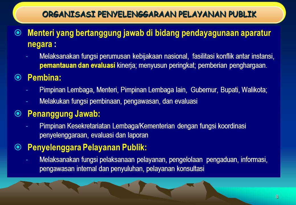 Program PAN Bidang Pelayanan Publik Program PAN Bidang Pelayanan Publik (Berdasarkan Tugas dan kewajiban Men.PAN: Pasal 7 ayat (3) dan (4), UU 25/2009 ttg Yanlik) NoProgram/Kegiatan 1.Penyiapan Kebijakan dan Sosialisasi 2.Pembinaan Pelayanan Publik Penerapan SPP SMM IKM PTSP 3.Monitoring, Evaluasi, Penilaian, Pemeringkatan, Penghargaan, dan Publikasi: Implementasi UU Yanlik bagi K/L & Pemda; Unit Kerja 4.Buku Inovasi 5.National Complaint Handling System Koordinasi dan Monitor Complaint 28