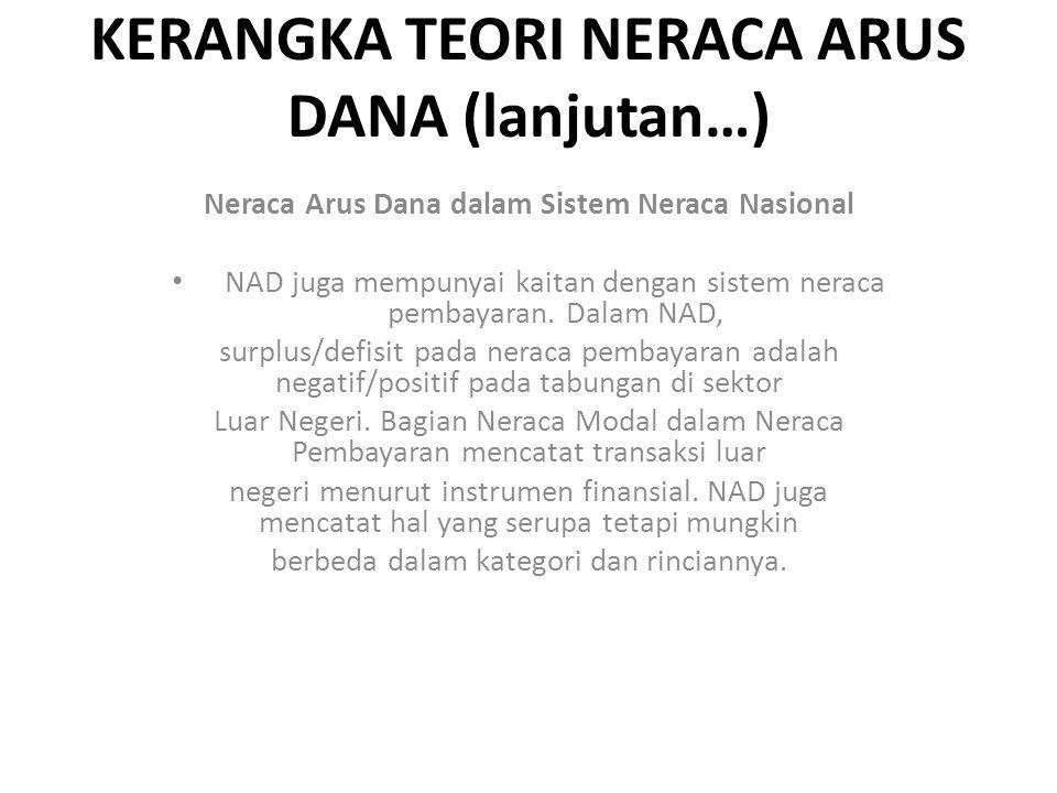 KERANGKA TEORI NERACA ARUS DANA (lanjutan…) Neraca Arus Dana dalam Sistem Neraca Nasional NAD juga mempunyai kaitan dengan sistem neraca pembayaran.