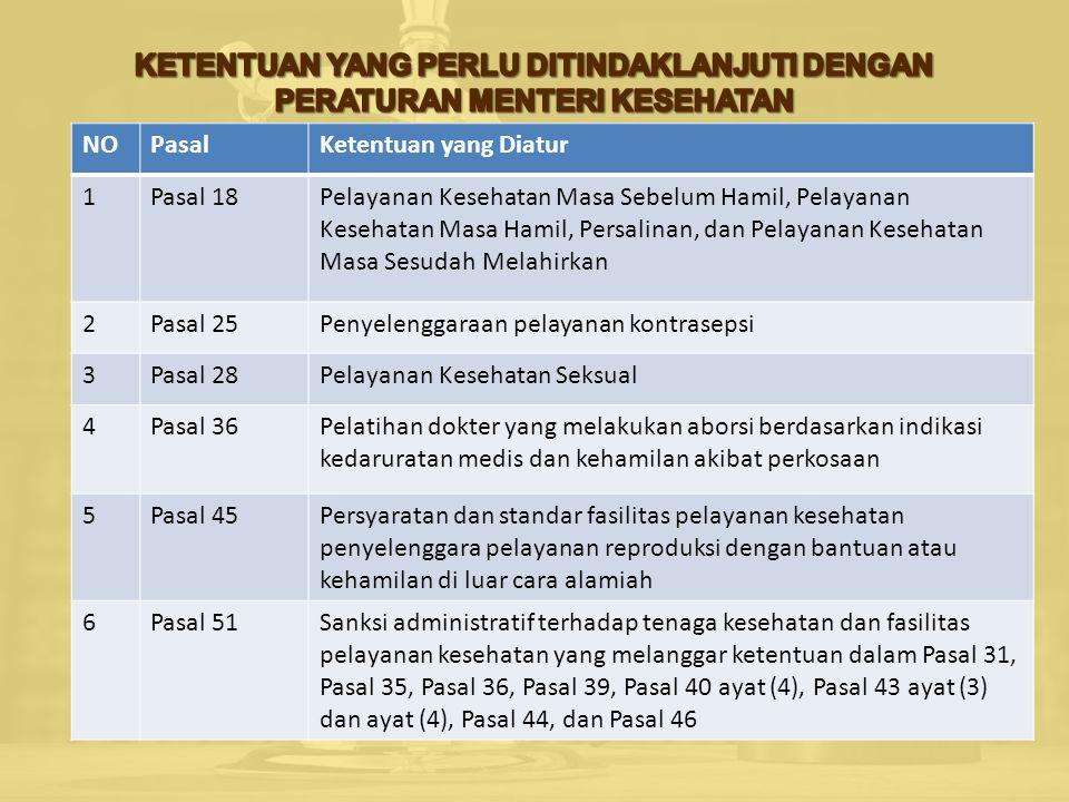 NOPasalKetentuan yang Diatur 1Pasal 18Pelayanan Kesehatan Masa Sebelum Hamil, Pelayanan Kesehatan Masa Hamil, Persalinan, dan Pelayanan Kesehatan Masa Sesudah Melahirkan 2Pasal 25Penyelenggaraan pelayanan kontrasepsi 3Pasal 28Pelayanan Kesehatan Seksual 4Pasal 36Pelatihan dokter yang melakukan aborsi berdasarkan indikasi kedaruratan medis dan kehamilan akibat perkosaan 5Pasal 45Persyaratan dan standar fasilitas pelayanan kesehatan penyelenggara pelayanan reproduksi dengan bantuan atau kehamilan di luar cara alamiah 6Pasal 51Sanksi administratif terhadap tenaga kesehatan dan fasilitas pelayanan kesehatan yang melanggar ketentuan dalam Pasal 31, Pasal 35, Pasal 36, Pasal 39, Pasal 40 ayat (4), Pasal 43 ayat (3) dan ayat (4), Pasal 44, dan Pasal 46