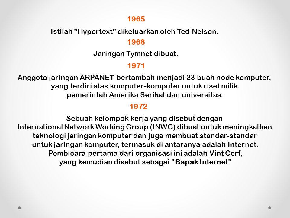 1965 Istilah Hypertext dikeluarkan oleh Ted Nelson.