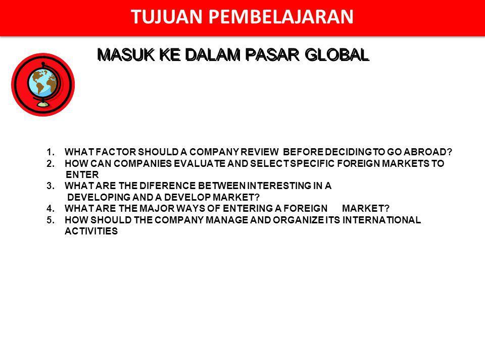 """MANAJEMEN PEMASARAN """"MASUK KE DALAM PASAR GLOBAL"""" Created By : Rizsan M. Fachri Jakarta 25 January 2014"""