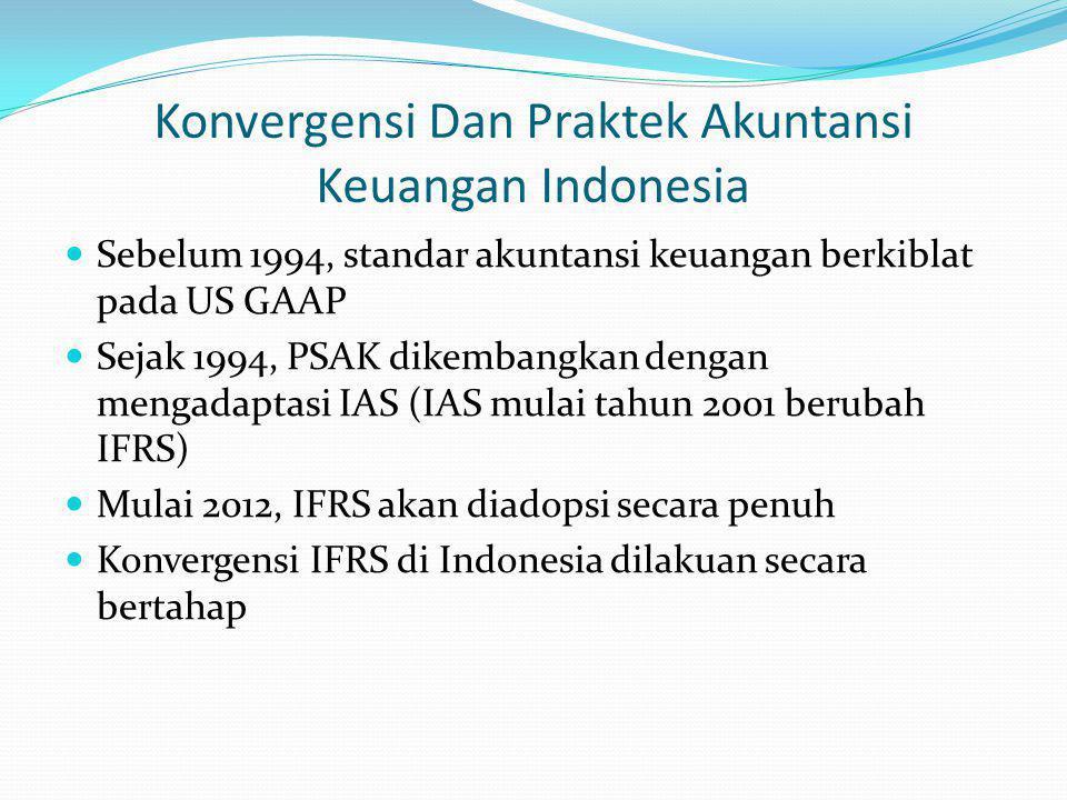 Konvergensi Dan Praktek Akuntansi Keuangan Indonesia Sebelum 1994, standar akuntansi keuangan berkiblat pada US GAAP Sejak 1994, PSAK dikembangkan den
