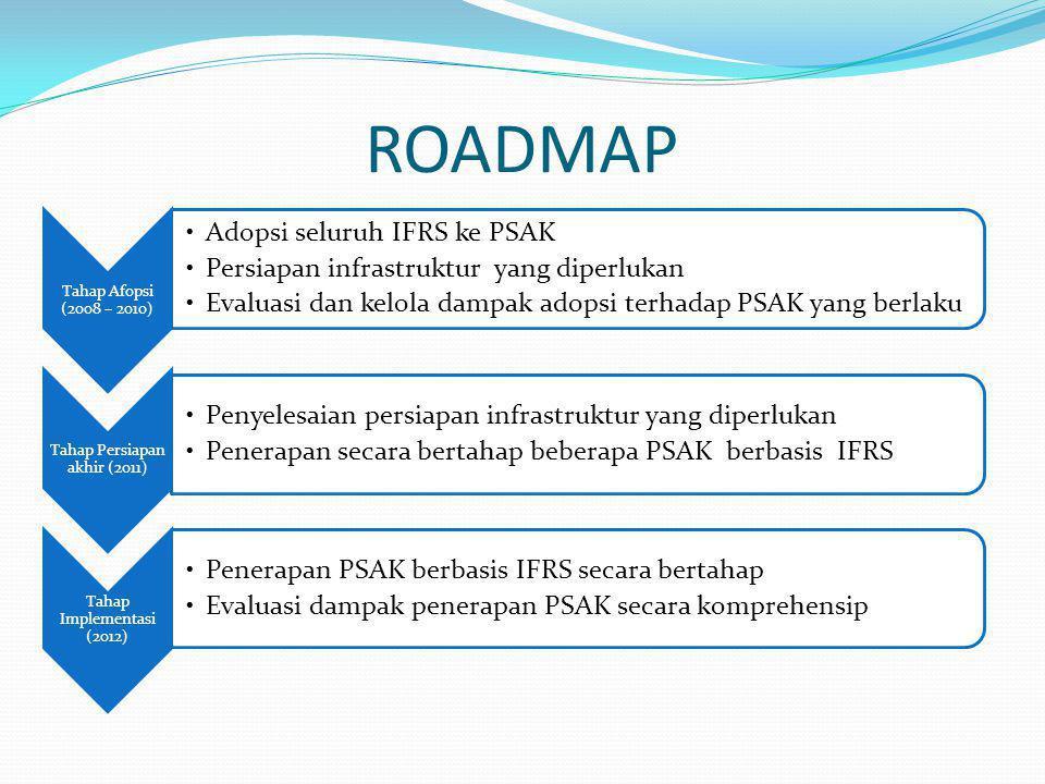 ROADMAP Tahap Afopsi (2008 – 2010) Adopsi seluruh IFRS ke PSAK Persiapan infrastruktur yang diperlukan Evaluasi dan kelola dampak adopsi terhadap PSAK yang berlaku Tahap Persiapan akhir (2011) Penyelesaian persiapan infrastruktur yang diperlukan Penerapan secara bertahap beberapa PSAK berbasis IFRS Tahap Implementasi (2012) Penerapan PSAK berbasis IFRS secara bertahap Evaluasi dampak penerapan PSAK secara komprehensip