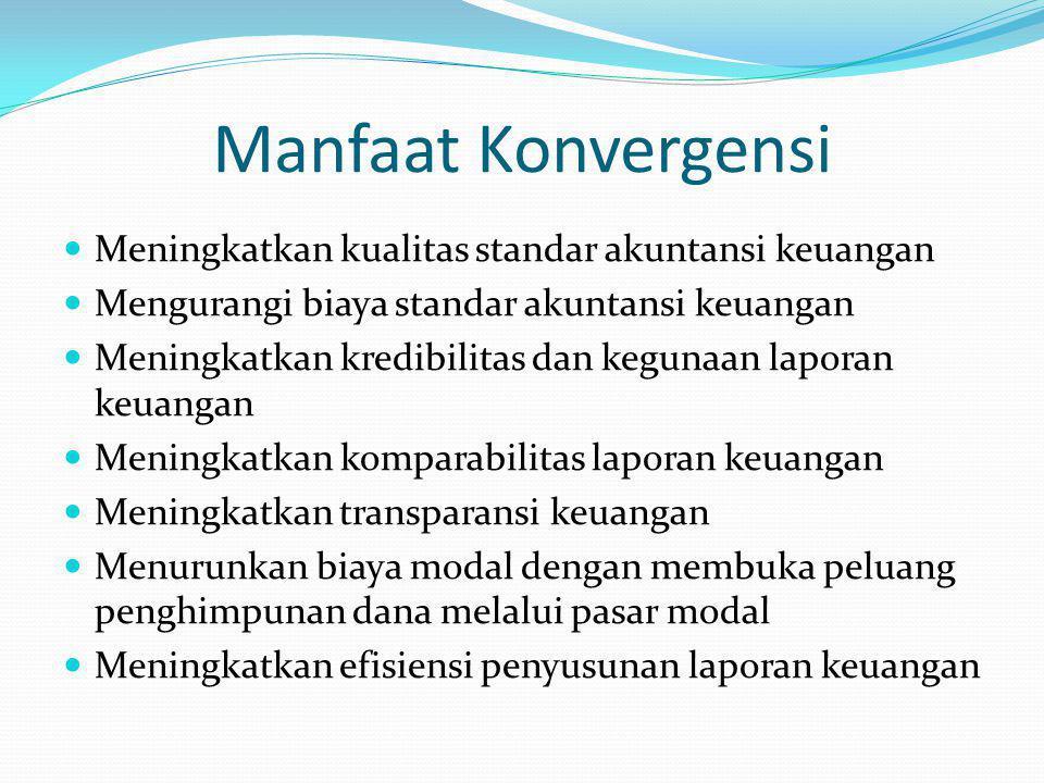 Standar Akuntansi Indonesia Standar Akuntansi Keuangan SAK – ETAP (Entitas Tanpa Akuntabilitas Publik) Standar Akuntansi Syari'ah Akuntansi Pemerintah  IFRS hanya di adopsi untuk Standar akuntansi Keuangan dan mulai diberlakukan tahun 2012