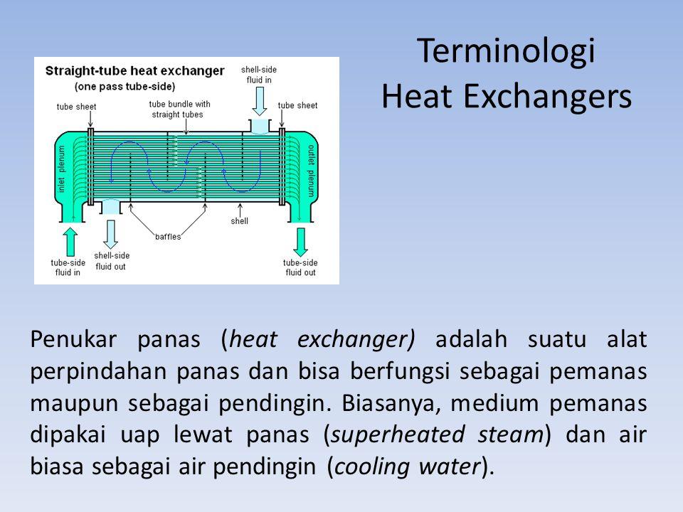 Terminologi Heat Exchangers Penukar panas (heat exchanger) adalah suatu alat perpindahan panas dan bisa berfungsi sebagai pemanas maupun sebagai pendi