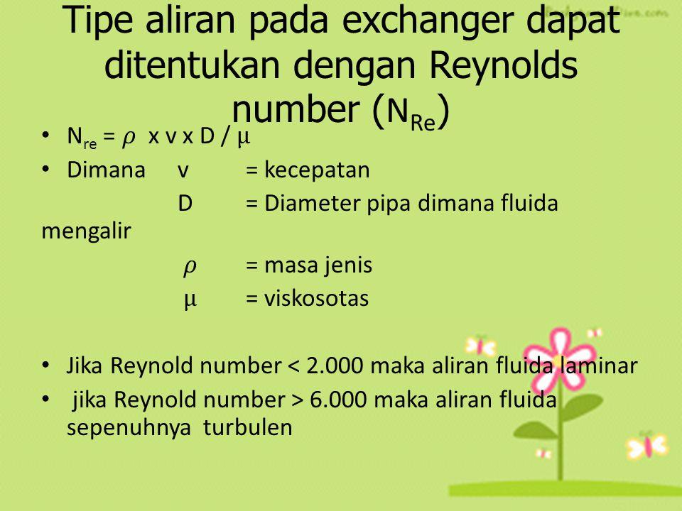 Tipe aliran pada exchanger dapat ditentukan dengan Reynolds number ( N Re )