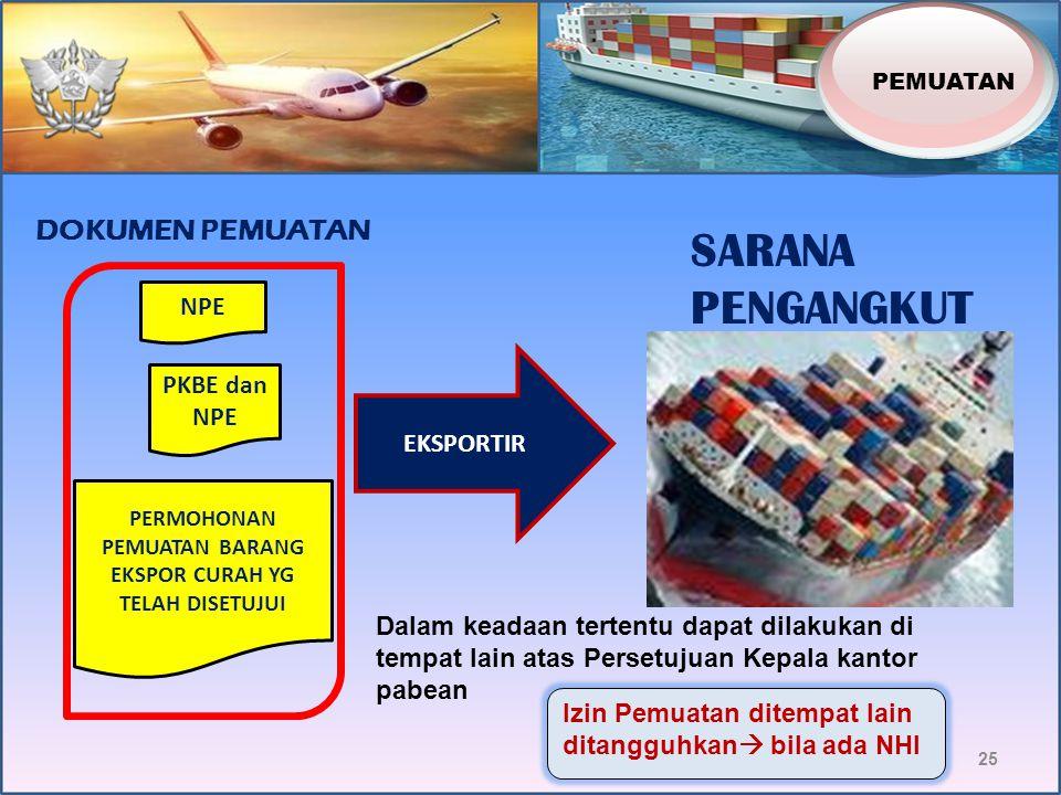 EKSPORTIR /KONSOLIDATOR NPE Permohonan pemasukan sebagian (ada LS) PEB + PPB Permohonan muat barang curah PKBE + NPE PP-PEB, PP-PKBE, SPPBE KPPBC PETU